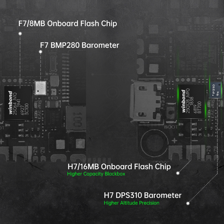 Beast-F7-H7-AIO-BOARD-iflight