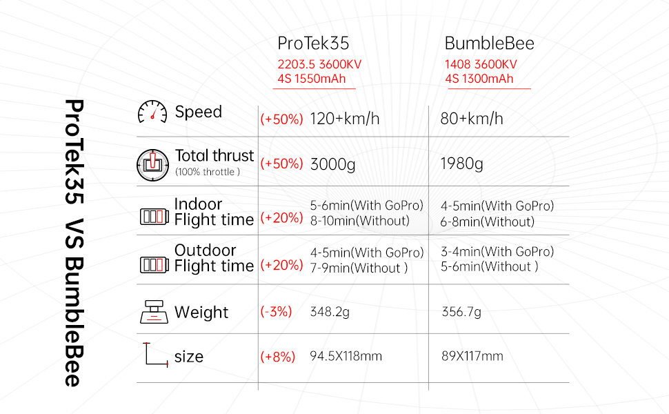 Protek35-iflight-shop