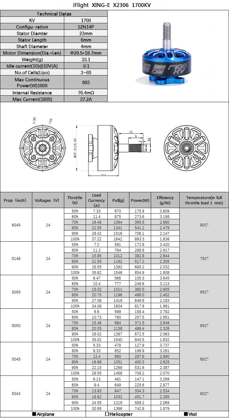2306-1700kv-e-motor